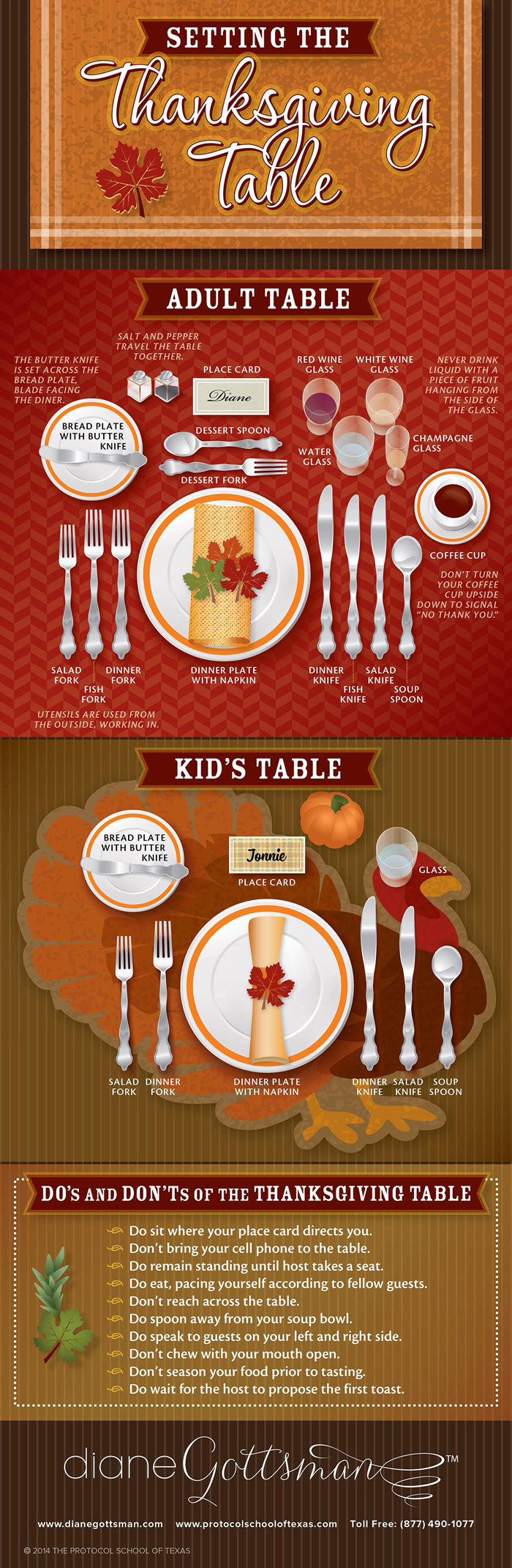 Thanksgiving Place Setting Guide