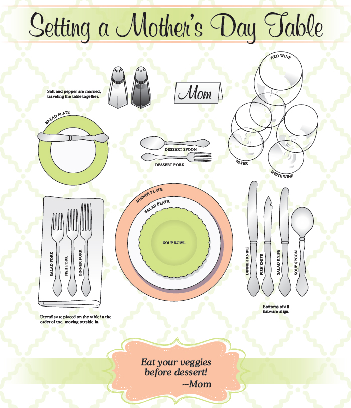click on table setting guide to enlarge  sc 1 st  Diane Gottsman & Setting the Perfect Table on Motheru0027s Day
