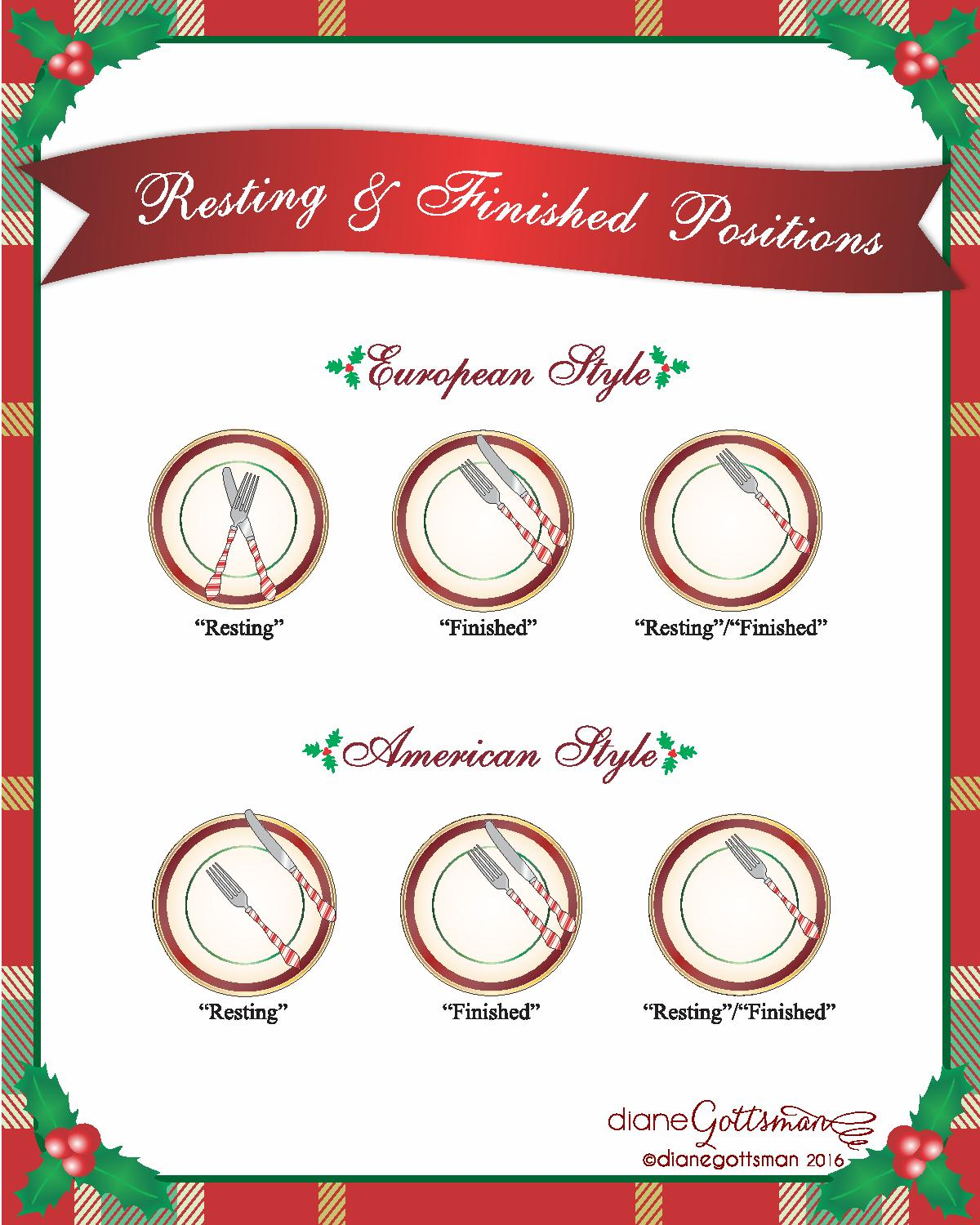 Holiday Table Setting Guide - Diane Gottsman